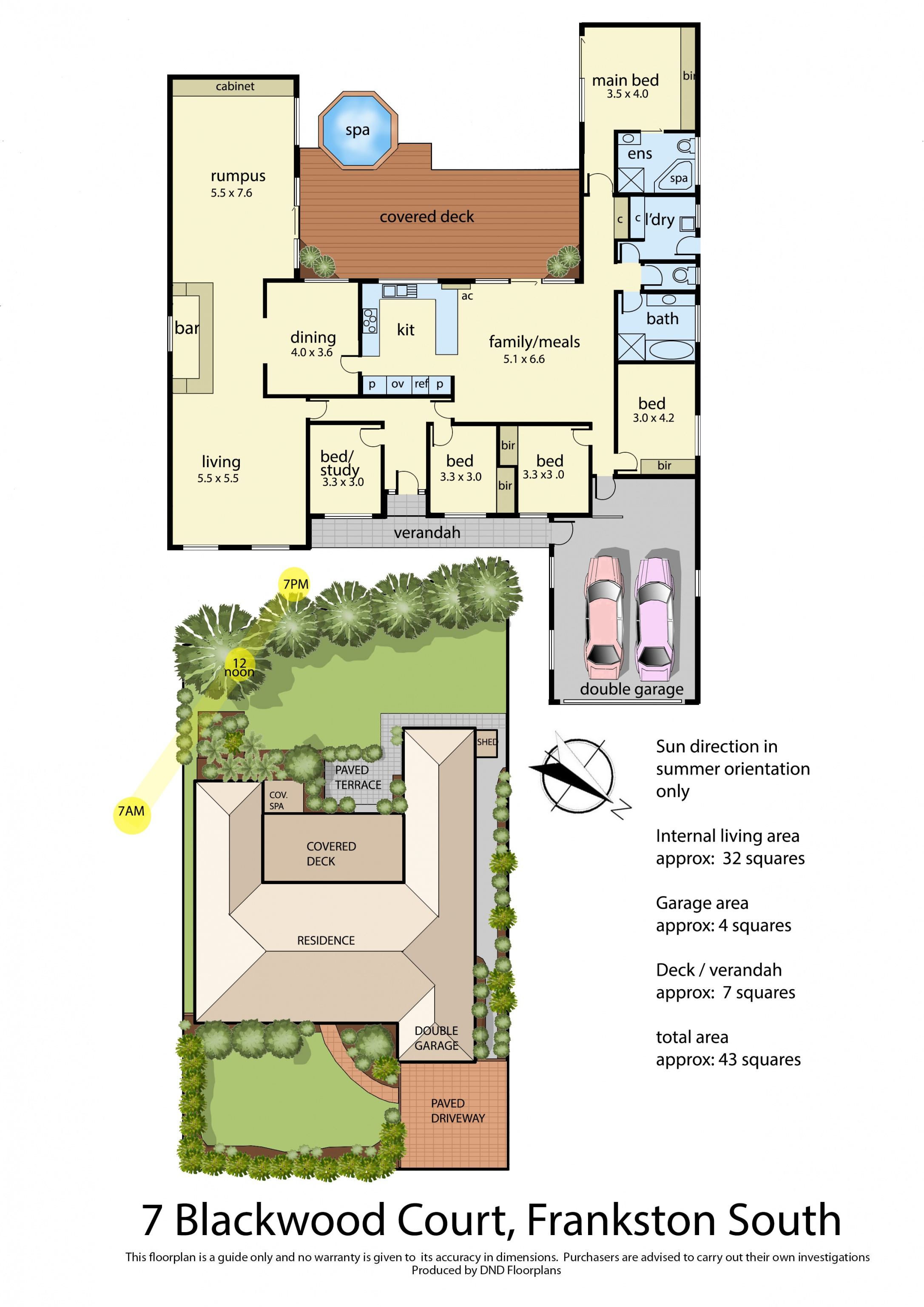 Property Blackwood Vic